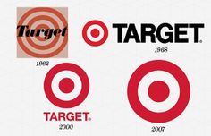 #Target, Year Company Founded: 1902