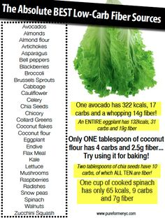 Low-carbing? Make sure you're still getting your fiber with this list of the absolute best low-carb fiber sources!