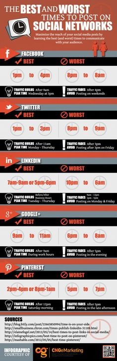 Social media is 24/7. Someone is always tweeting, posting on Facebook, or uploading a new picture to instagram. Here are the BEST and WORST TIMES TO POST on Social Media.