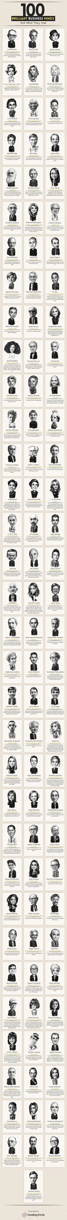 Inspirational Quotes From 100 Famous Business Leaders (Infographic) - @entmagazine