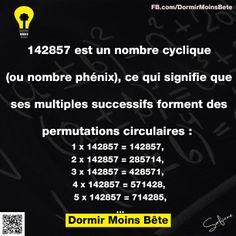 142857 est un nombre cyclique (ou nombre phénix), ce qui signifie que ses multiples successifs forment des permutations circulaires:   1 x 142857 = 142857  2 x 142857 = 285714  3 x 142857 = 428571  4 x 142857 = 571428  5 x 142857 = 714285