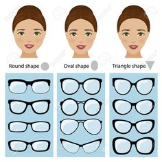 bc7a68d4a2 glasses frames on faces - Google Search Types Of Glasses Frames