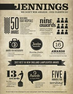 Jennings Healthcare Marketing Awards Infographic