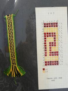 Handweaving Museum in Clayton, New York | Weavolution