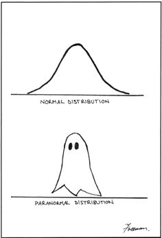 Normal and paranormal distributions. Source: Freeman, M. (2006). A visual comparison of normal and paranormal distributions. Journal of Epidemiology & Community Health, 60(6): http://jech.bmj.com/content/60/1/6.full