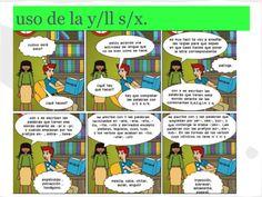 Uso de la l y/ ll s/X