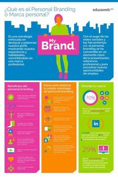 Infografía: Qué es la marca personal Marca Personal, Personal Branding, Brand Management, The Originals, Tips, Entrepreneurship, Social Networks, Eyes