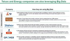 BCG Prezentacja Big Data