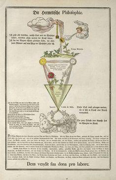 Secret Symbols of the Rosicrucians Alchemy Symbols, Masonic Symbols, Ancient Symbols, Wiccan Spells, Magick, Rose Croix, Magic Squares, Magnum Opus, Occult Art