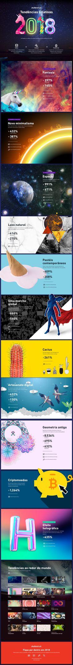 Infográfico traz tendências criativas para 2018