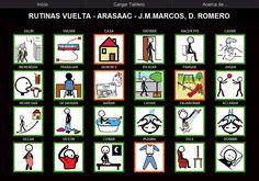 MATERIALES -Tablero de comunicación para AraBoard - Rutinas de la vida diaria: Vuelta a casa.  Tableros de comunicación para la aplicación AraBoard sobre rutinas de la vida diaria. Los tableros pueden adaptarse y modificarse a las necesidades de los usuarios, utilizando la propia aplicación.   http://arasaac.org/materiales.php?id_material=1003  Descargar AraBoard (versiòn para PC): http://giga.cps.unizar.es/affectivelab/araboard.html  Descargar AraBoard (versión Android): Play Store.