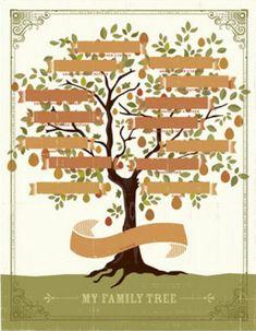 70 Best Family Tree Ideas Images On Pinterest Genealogy Chart