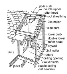Frame, insulate, and air seal the walls of the skylight