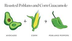 Guacamole Recipes: 5 Unique Combinations to Try - PureWow