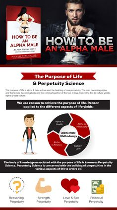Types of alpha males dating
