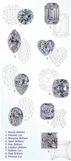 9 famous diamond shapes: