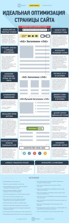 14 ключевых факторов оптимизации страницы. К сожалению, часть касающаяся контента, довольно спорная