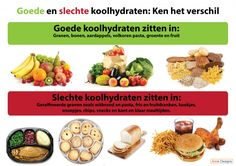 goed-en-slechte-koolhydraten