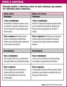 Entenda a diferença entre horas extras e banco de horas | Arquivo Tribuna, Mulher | Tribuna PR - Paraná Online