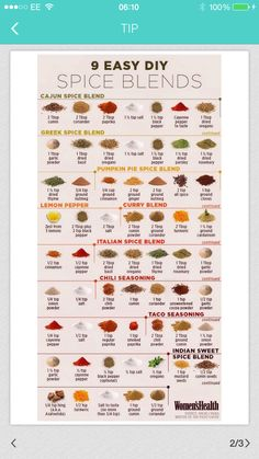 9 easy DIY seasoning mixes spice blends and 16 other useful kitchen cheat sheets Homemade Spices, Homemade Seasonings, Homemade Italian Seasoning, Homemade Spice Blends, Homemade Pasta, Cooking Tips, Cooking Recipes, Healthy Recipes, Cooking Games