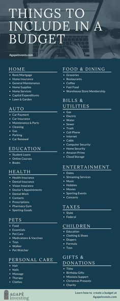 Find out how to create a budget. It starts with tracking your spending. Here is a complete list of Things to Include in a Budget. Money Saving Challenge, Money Saving Tips, Budgeting Finances, Budgeting Tips, Mo Money, Planning Budget, Money Management, Financial Tips, Thing 1