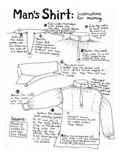 Sewing Clothes For Men Man's Shirt Instruction by ~Goldenspring on deviantART this is good for us but the collar needs to be tall enough to fold down over a neck stock. 18th Century Clothing, 18th Century Fashion, 17th Century, Historical Costume, Historical Clothing, Costume Renaissance Homme, Clothing Patterns, Sewing Patterns, Men's Clothing