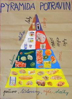 Potraviny - 3. třída Mojito, Projects To Try, Education, School, Hana, Classroom Ideas, Ideas, Classroom Setup, Onderwijs
