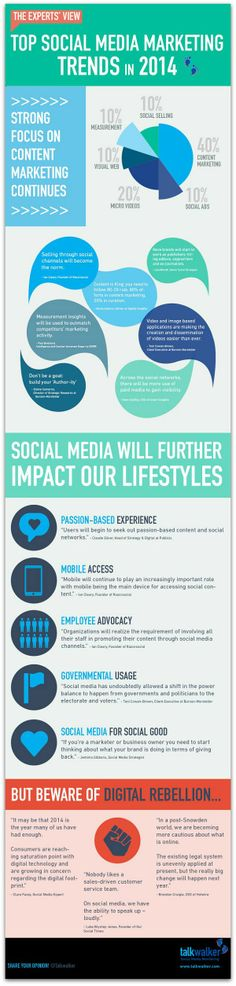 Top Social Media #Marketing Trends in 2014 #Infografía #RedesSociales #Tendencias