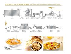 China manufacturer for core filled snack production line, snacks making machinery, extrusion snacks making machinery breakfast corn flakes making machinery