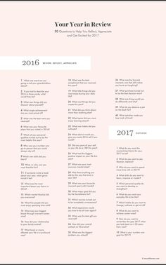 50 Questions to Ask to Start the New Year. There's also a free 5-page worksheet that you can download at the bottom of this post.  Thes