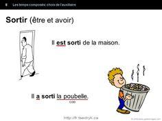 Choix de l'auxiliaire grammaire française