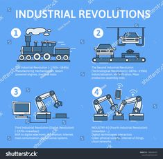 Four industrial revolutions in stages. Flat vector illustration on blue background. Line art. History Interactive Notebook, Social Studies Notebook, Teaching Social Studies, Interactive Notebooks, World History Lessons, American History Lessons, History Education, Teaching History, Free Infographic Templates