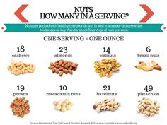 nuts-and-serving-size.jpg 1,024×768 pixels