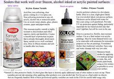 Alcohol ink sealers for Stazon or acrylic paintings Kamar Varnish Krylon or Golden Polymer Varnish