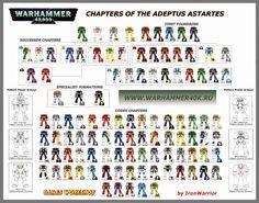 Warhammer 40k Space Marine Chapters