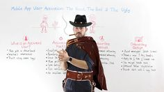 MOBILE APP USER ACTIVATION: THE GOOD, THE BAD, AND THE UGLY