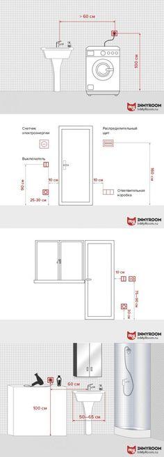 Где расположить розетки и выключатели в прихожей, ванной комнате и на балконе | Свежие идеи дизайна интерьеров, декора, архитектуры на InMyRoom.ru