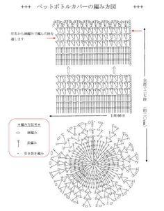 +++++ ペットボトルカバー +++++   出来上がり : 直径12cm 長さ21cm使用した糸 : ベージュの毛糸 (ゆったりタイプ)            綿95% ポリエステル5%(ラメ)        黄色い柄の毛糸 (スリムタ