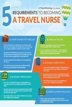 Best Places To Find Nursing School Scholarships – Nursing Degree Info Nursing Goals, Nursing Degree, Nursing Career, Nursing Tips, Nursing Assistant, Nursing Programs, Napa Valley, Travel Nursing Companies, Nursing Mnemonics