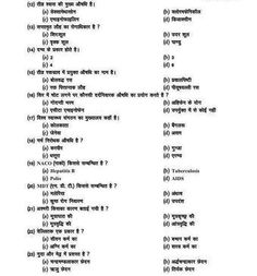 Previous Years Question Papers of PSC,Model Question Paper,Previous year question paper of PSC,Old question paper of PSC,PSC question papers Old Question Papers, Model Question Paper, Previous Year Question Paper, Hanuman Photos, Exam Papers