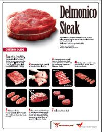 Explanation of what the Delmonico Steak cut is and a brief description of the history of the Delmonico Steak with Meat Buyer's Guide specs.