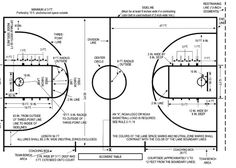 College / NCAA / High school Basketball Court Dimensions and Measurements Indoor Basketball Hoop, Basketball Court Layout, Backyard Basketball, Basketball Court Flooring, Outdoor Basketball Court, Basketball Backboard, Backyard Sports, Basketball Scoreboard, Basketball Tricks