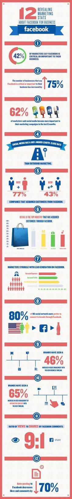 digital marketing, online marketing, internet marketing, marketing online, web marketing, social media marketing, e marketing, online advertising, internet marketing company, online market