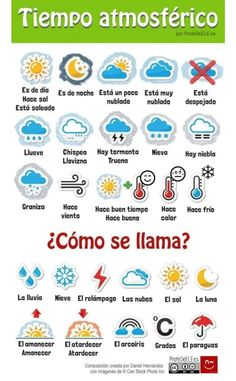 #Spanisch #Spanisch_Vokabeln_lernen #Spanisch_lernen #Spanisch_Vokabeln #Spanisch_Wortschatz
