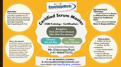 Certified Scrum Master {CSM Training + Certification} @ Pune, Chennai, Bangalore, Mumbai WebURL : www.bit.ly/kw_schedules Contact : Chinmaya S Patil ( 9886077575 )