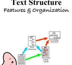 Text structure unit from Austin Schools...this is a great posting...includes lesson plans and student handouts for text structure...excellent!