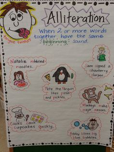 Posts about Reading Workshop written by tforterrific Alliteration Anchor Chart, Poetry Anchor Chart, Ela Anchor Charts, Reading Anchor Charts, Poetry Lessons, Writing Lessons, Writing Curriculum, Writing Rubrics, Manualidades