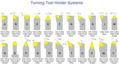 Turning_Tool_Holder_System.jpg (712×384)
