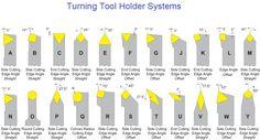 Turning_Tool_Holder_System.jpg (712×384)