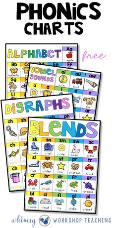 Phonics Strategies and Ideas - Whimsy Workshop Teaching